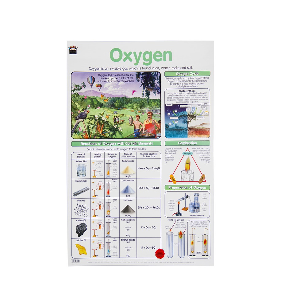 Poster - Oxygen