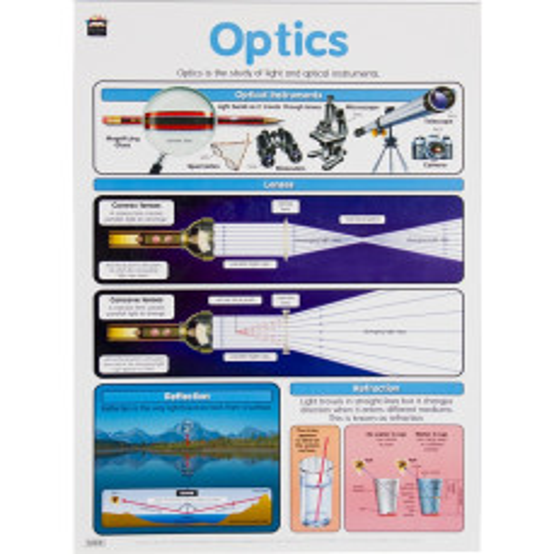 Poster - Optics