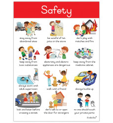 Poster - Safety  (A2)
